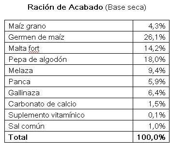 vacunos_engorde_racion_acabado